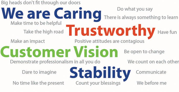 Core Values Word Cloud Gray